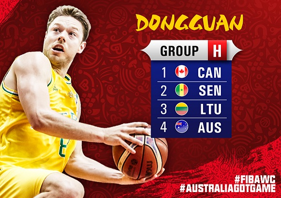 BOOMERS DRAWN INTO GROUP H FOR 2019 FIBA WORLD CUP