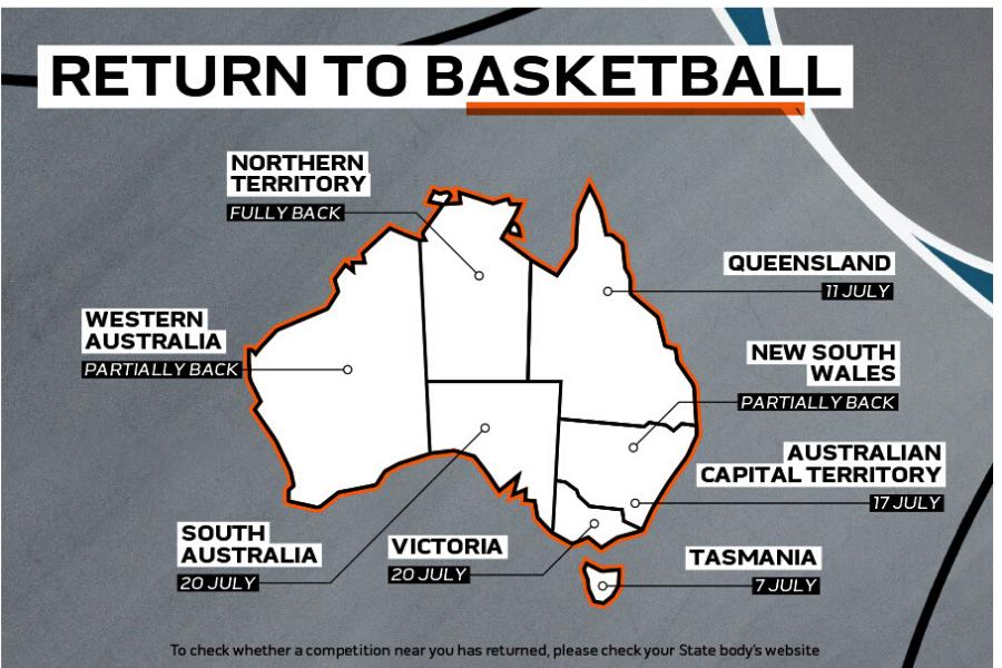 Online Resource To Help Community Basketball Bounce Back Basketball Australia